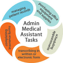 Administrative Medical Assistant Vs Clinical Medical Assistant