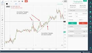 Ascending Triangle Pattern Chart Examples And Guiding