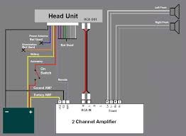 wiring diagram car amp sub wirdig car sound system wiring diagram 4 channel wiring diagram 2 subs car