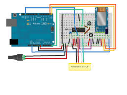 Ez Power Converter Wiring Diagram Travel Trailer Wiring Diagram