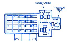 1996 plymouth neon fuse box diagram wiring diagram user 1996 plymouth neon fuse box diagram wiring diagrams 1996 plymouth neon fuse box diagram