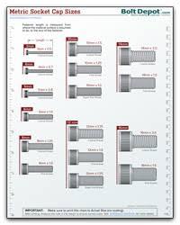 Bolt Size Diagram Schematics Online