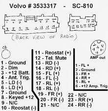 radio wiring diagram volvo 940 radio wiring diagrams online