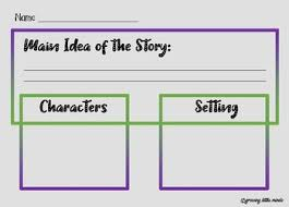 Main Idea Characters Setting Authors Purpose Sequencing Anchor Charts