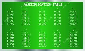 Multiplication table on blackboard — Stock Vector © sanrgo.gmail ...