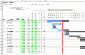 Excel Hourly Gantt Chart Free Gantt Chart Template For Excel
