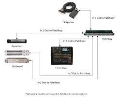 fz700 wiring diagram on fz700 download wirning diagrams pw50 stator testing at Pw50 Wiring Diagram
