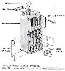 panel box wiring diagram nrg4cast com sub panel box wiring diagram panel box wiring diagram ford truck technical drawings and schematics section i electrical residential breaker