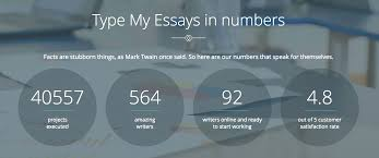 custom term paper writing service com improve your scores high quality writing