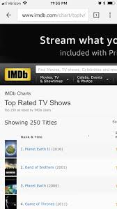 Imdb Chart Top Tv Oh No Album On Imgur