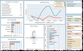 Excel Crm Templates Twitter Analytics With Excel Clickdimensions Blog