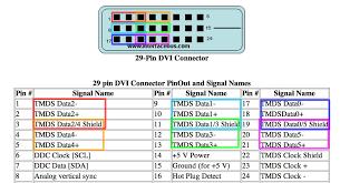 dvi wiring diagram wiring diagrams best dvi pinout wiring wiring schematic hdmi splitter wiring diagram dvi connector pinout wiring diagram wiring diagrams