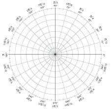 Graph Paper With Coordinates At Polar Coordinate Graph Paper