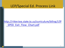 Special Education Process Flow Chart Texas Language Proficiency Assessment Committee Lpac Framework