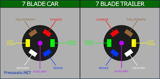 wiring diagrams trailer light diagram 7 and for lights kwikpik me 4 pin trailer wiring diagram at Trailer Light Diagram