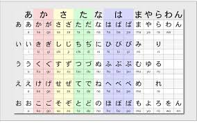 Full Hiragana Chart Top Row Hiragana Katakana Iggy Japanese
