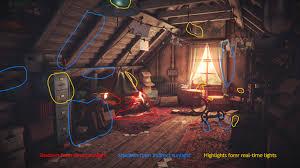 attic lighting. Breakdown Of Grandpa\u0027s Attic Lighting. Lighting