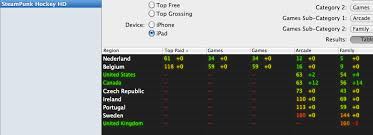 Top Charts 2010 Usa Steampunk Hockey Hd For Ipad Appears In Usa And Canada