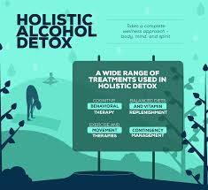 Of Guide Detox Effects Detoxing Timeline amp; From A To Home Alcohol At Symptoms