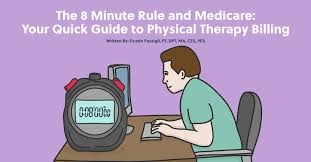 8 Minute Rule Medicare Chart The 8 Minute Rule And Medicare Your Quick Guide To Physical