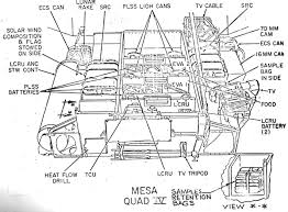 2001 ford focus starter wiring diagram 2001 discover your wiring car engine diagram labeled the actual wiring