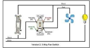 bathroom fan control in thinking about the problem realized 3 way switch used when two switches control a single light fixture could automatically control fan