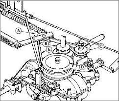 service mower installing drive belt gx85