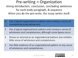 persuasive writing unit ~ essays in days ppt pre writing organization strong introduction conclusion concluding sentences for each body paragraph
