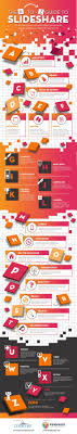 2525 best infographic images on Pinterest