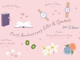 how to celebrate your 1st wedding anniversary gift ideas