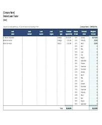 Sales Pipeline Report Template