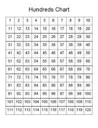 Hundreds Chart Download 100 Chart Clipart Hundreds Chart