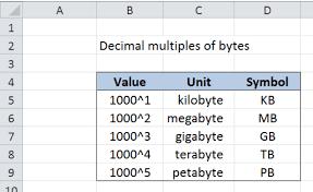 Excel Formula Normalize Size Units To Gigabytes