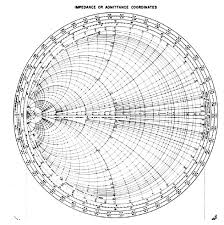 Y Smith Chart Science Visualized When The User Interface Was Made Of