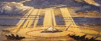 Реферат Ядерный взрыв его поражающие факторы При этом интенсивность излучения может превышать 1000 Вт см² для сравнения максимальная интенсивность солнечного света 0 14 Вт см²