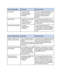 Strength and Interview on Pinterest Sample strengths and weaknesses
