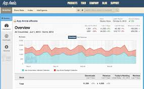 App Annie Charts App Data Company App Annie Expands Into Ebook Analytics For