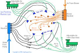 hot tub plumbing diagram hot auto wiring diagram database jacuzzi piping diagram jacuzzi auto wiring diagram schematic on hot tub plumbing diagram