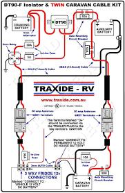 keystone trailer wiring diagram inspirational rv holding tank wiring 66 block wiring diagram 25 pair best of 66 block wiring diagram 25 pair