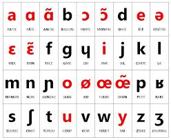 Apprendre le français avec des exercices de phonétique.tous les cours de français sont gratuits. Alphabet Phonetique Francais Phonetique Francaise Alphabet Phonetique Phonetique Francaise Phonetique