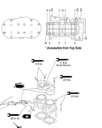 Need head torque specs and pattern for 2009 M8 - SnoWest Snowmobile ...