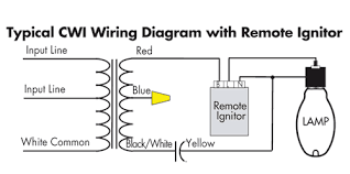 watt hps ballast wiring diagram image 150w hps ballast wiring diagram the wiring on 400 watt hps ballast wiring diagram