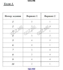 ГДЗ тесты по русскому языку класс Груздева Закрепление и углубление изученного в 6 классе Тест 1 16