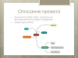 Дипломный проект Разработка web дизайна сайта кафе Шафран  Дипломный проект Описание проекта
