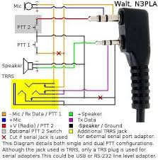 trs jack wiring diagram facbooik com Trs Jack Wiring Diagram fixing a female trs connector on phone electronics forum trs jack wiring diagram guitar
