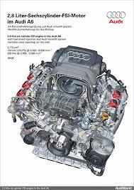 2 8 v6 engine diagram 2 8 automotive wiring diagrams header38 v engine diagram header38