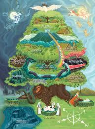 всё о мировом дереве иггдрасиль Freinheim северный дневник