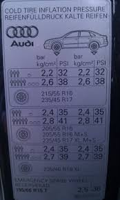 Audi A3 Sportback Tyre Pressure Top Car Pictures