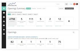 Resume Tracking Fastcollab Applicant Tracking System