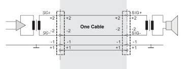 speakon wiring diagram related keywords suggestions speakon speakon wiring jacmichaeldroletnet connex connex2htm